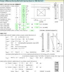 design of masonry bearing wall with