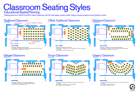 The Electric Factory Seating Chart Classroom Seating Styles Classroom Table Arrangement