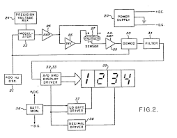 precision inclinometer patent 0123460 the linear inclination limit has been reached the direct reading digital readout permits ease of operation and a high degree of accuracy and
