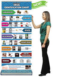 Drug Identification Chart Drug Identification Chart Archives Primo Prevention
