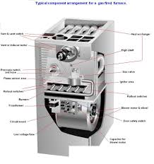 older gas furnace wiring diagram solidfonts old honeywell electric furnace wiring to a york home