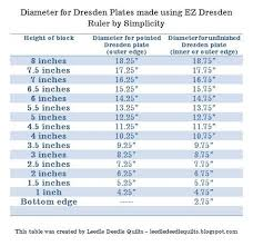 Dresden Plate Size Chart Pin On Quilts