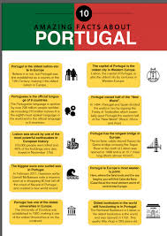 the portugal flag why it means so much