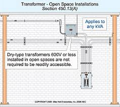article 450 transformers and transformer vaults <b>fig