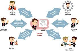 business analysis in a project ba roles and responsibilities