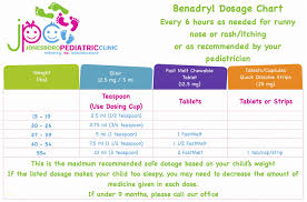 Dog Antihistamine Dosage Chart 42 Unexpected Benadryl For Infants