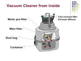 Vacuum Cleaner from inside ...