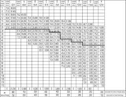 Load Chart Crane 25 Ton Kato Mainpump Elliott Unveiled New 45127r