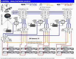 diagram amazing home ethernet wiring diagram pictures images for home ethernet wiring contractor denver at Home Ethernet Wiring