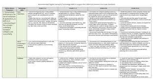 K 6 Technlogy Skills By Grade Level Flow Chart Technology
