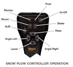 meyer plow controller 22693 wiring diagram wiring diagram libraries meyer 22693 xpress control new factory diamond touch pistol grip e68meyer 22693 control meyer 22693 controller