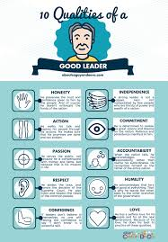 qualities of a good leader spm essay docoments ojazlink good leadership essay qualities of a leader every filipino