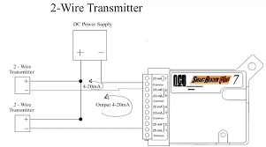 what is the difference between two wire and four wire transmitter in this case a separate power supply will be needed requiring the extra 2 wires