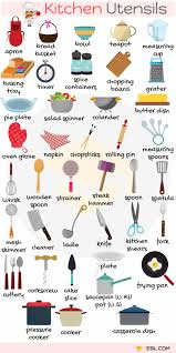 Kitchen Articles Chart Kitchenware Kitchen Vocabulary Words With Pictures 7 E S L