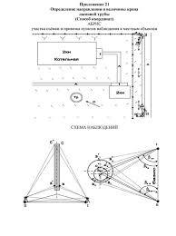 Отчет по практике по геодезии на заказ Отчет по практике по геодезии