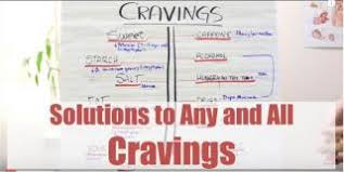 Cravings And Deficiencies Chart Solutions To Any And All Cravings Dr Berg Blog