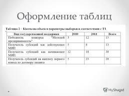Презентация на тему Несколько советов по оформлению диссертации  6 Оформление таблиц