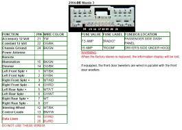 metra wiring harness diagram wiring diagram Metra 70 5520 Wiring Diagram dc wiring harness metra solidfonts drives metra 70-5520 wiring diagram
