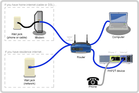 linksys wiring diagram wirdig network router wiring diagram get image about wiring diagram