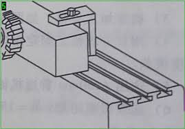 parallel planes. 2) milling the parallel plane at top of horizontal machine, as shown in figure. planes
