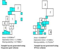 Nature Inspired Algorithms To Optimize Robot Workcell Layouts