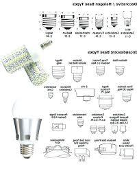 light bulb base size light bulb socket types 9 ceiling fan light bulb base size s