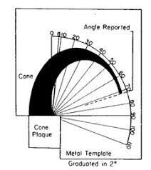 Pyrometric Cone Resources Resources