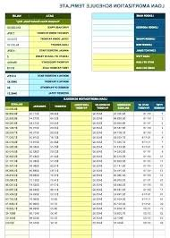 Loan Amortization Schedule Excel Template Amortization Tables Excel