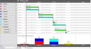 Gantt Chart Users Manual 6 4