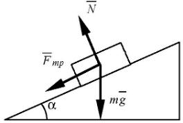Формула силы трения Решение Проблема в том что тело движется под углом к горизонту то есть вес тела не равен силе реакции опоры