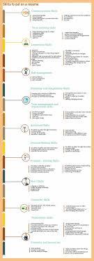 12 List Of Hard Skills Resume Pdf
