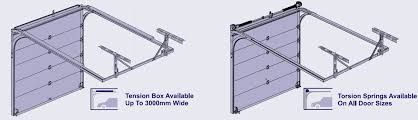 henderson garage doorHenderson G60 Insulated Sectional Garage Door  Style Design