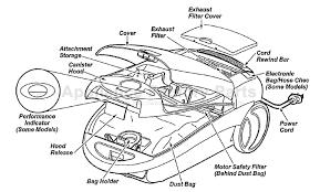 kenmore progressive vacuum parts. image kenmore progressive vacuum parts