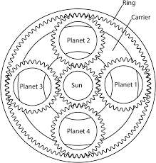 planet gear review planet diy home plans database Bsnl Broadband Home Plans Kerala 2015 a review of planetary and epicyclic gear dynamics and vibrations BSNL Kolkata Broadband Plans