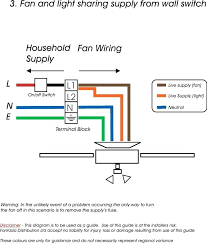 Standard Ceiling Fan Size Unusual Bedroom Wiring Code Ideas Electrical  Circuit Diagram Ceiling Fans Standard Ceiling