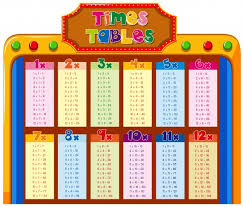 11 20 Tables Chart Times Tables Chart With Colorful Background Vector Free