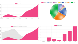 Use Chart Js To Turn Data Into Interactive Diagrams