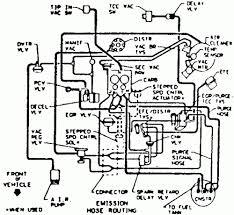 Engine vacuum hose diagram repair guides vacuum diagrams vacuum diagrams