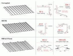installing corrugated metal panels installing corrugated metal roofing new metal roofing s