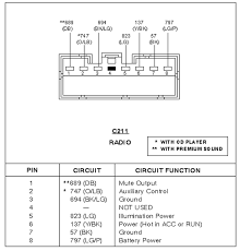 2003 ford radio cd player wiring diagram illustration of wiring 2002 ford expedition eddie bauer radio wiring diagram 2003 ford focus radio wiring diagram techrush me pleasing stereo rh deconstructmyhouse org 2003 ford explorer radio wiring 2002 ford expedition eddie bauer