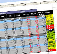 Download Free Excel Templates For Dashboard Reporting Www