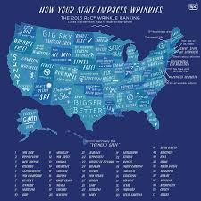 Best Places Net Wrinkle Prone States In America