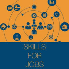 Skills For Work Skills And Work Understanding Skills Needed At The Workplace