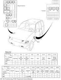 1991 Isuzu Trooper Fuse Box Diagram Isuzu Ascender Fuse Box
