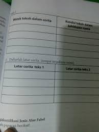 Baiklah, sampai jumpa di soal dan kunci jawaban terlengkap selanjutnya. Bahasa Indonesia Kelas 7 Hal 202 203 Brainly Co Id
