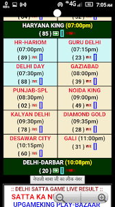 55 Perspicuous Gali Result Chart