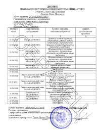 admin Страница ru отчет о практике образец экономиста curdonon Блоги Ситисах