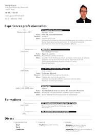 Cv Curriculum Vitae Extraordinary Curriculum Vitae CV CV By Sharkgraphic On DeviantArt