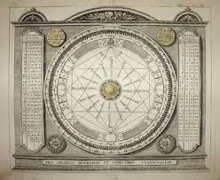 Astrological Charts Pro Astronomy Diagram Astrology Planets Pro Crisibus