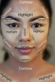 where to highlight self explanatory where to highlight and contour the beauty basics